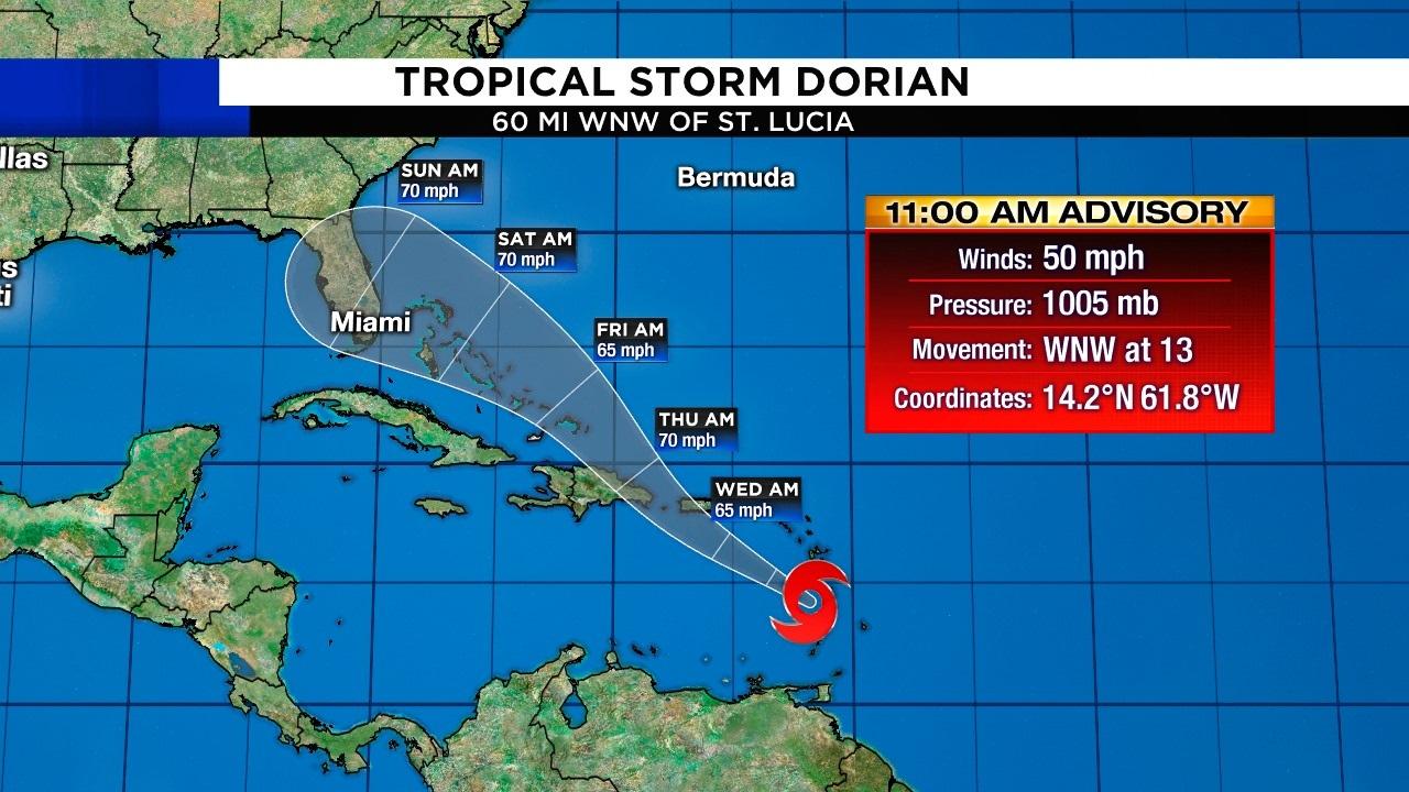 dorian (2)